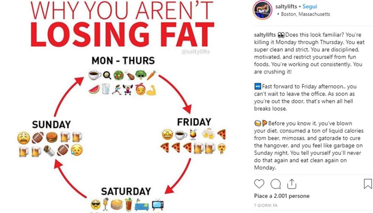 Perdere peso, segreto personal trainer