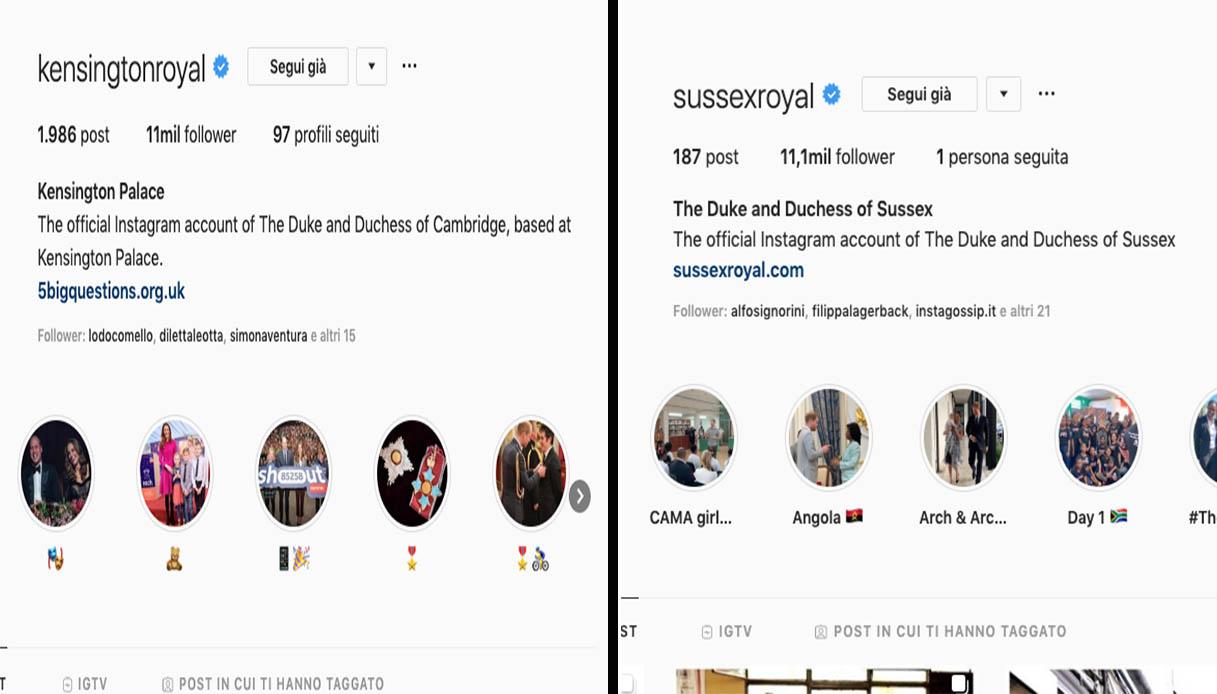 I profili instagram di Kate e Meghan