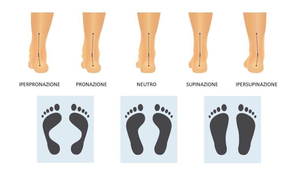 appoggio piede